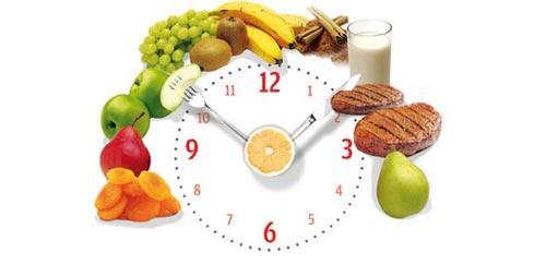14 lời khuyên về chế độ ăn dành cho người tập Yoga - Ăn sau nghỉ ngơi